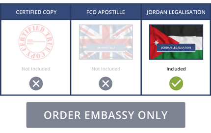 Jordan Embassy Only
